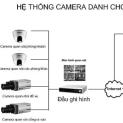 Lắp camera cho gia đình